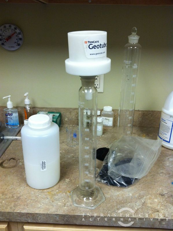 Rapid Dewatering Test